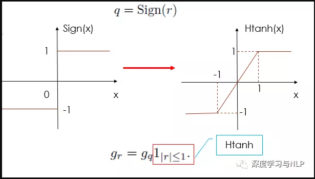 论文笔记:GCNv2: Efficient Correspondence Prediction for Real-Time SLAM